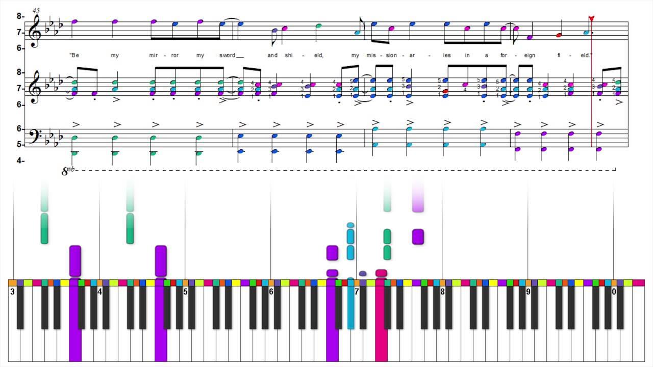 coldplay piano tutorial viva la vida