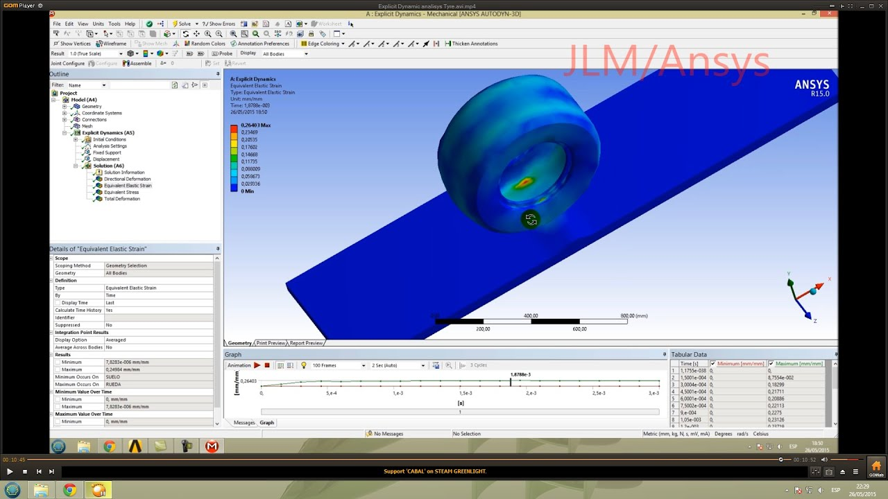 dynamic analysis in ansys tutorial pdf