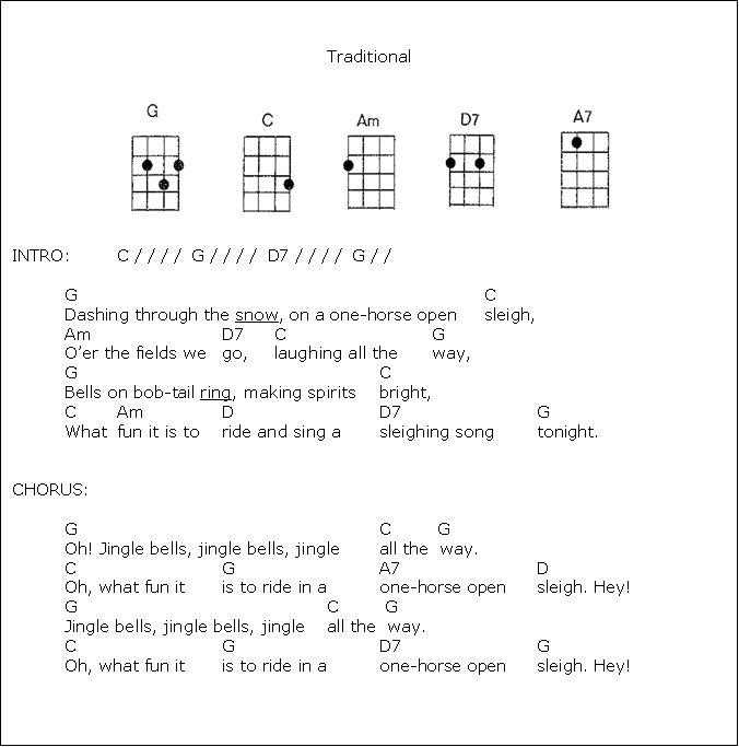 christmas songs ukulele tutorial
