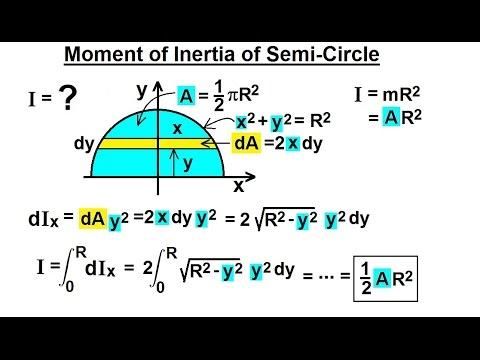 moment of inertia tutorial