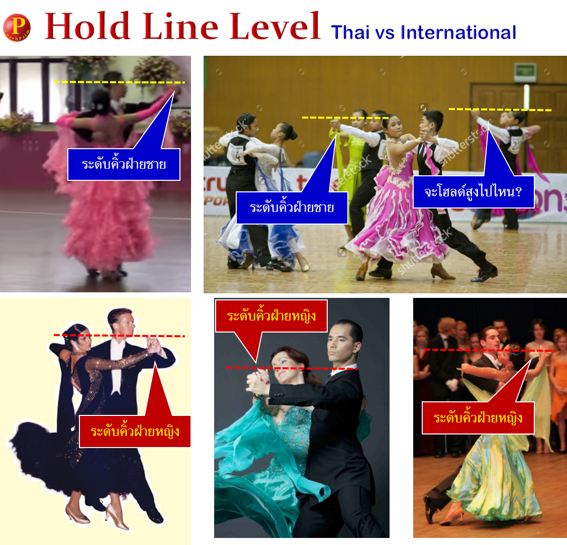 hold the line tutorial
