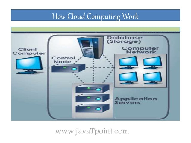 cloud computing tutorial for beginners with examples