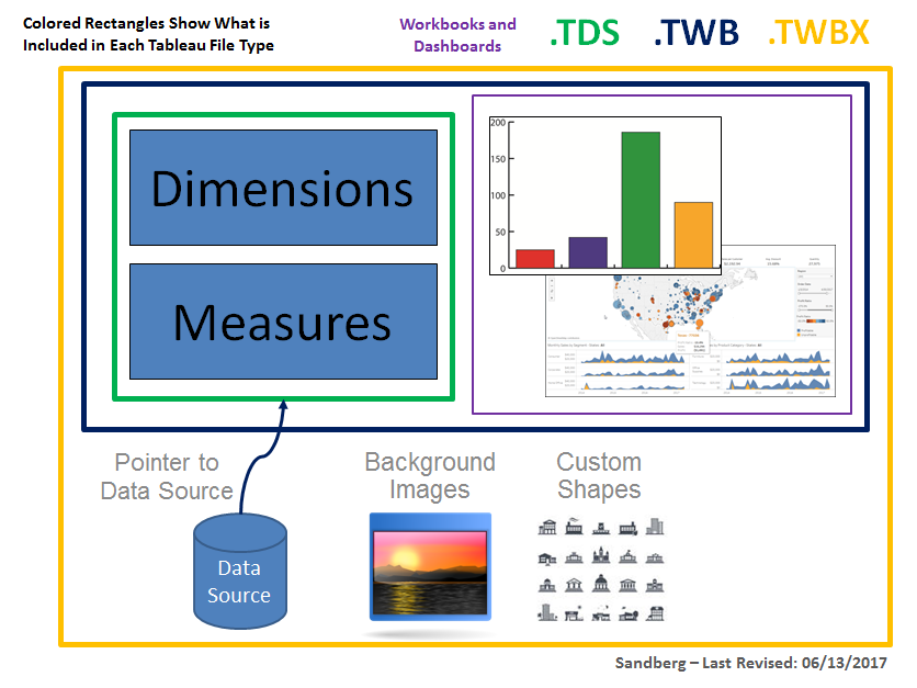 tableau desktop tutorial ppt
