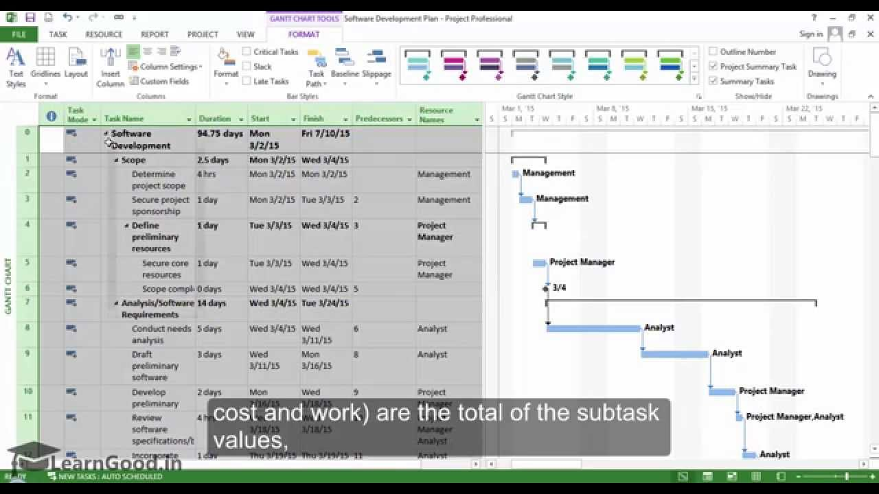 ms project 2013 reports tutorial