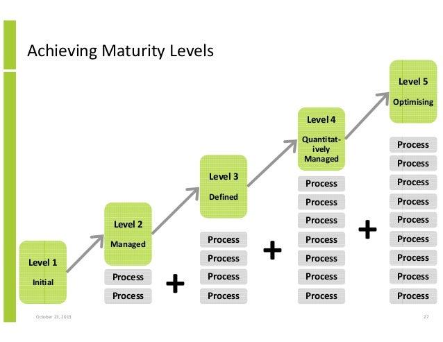 net framework tutorial pdf