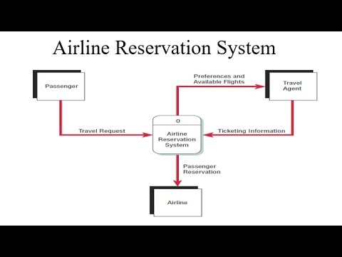 php reservation system tutorial