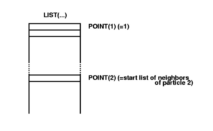 stored procedure tutorial point