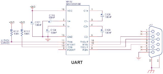 arm cortex m3 programming tutorial
