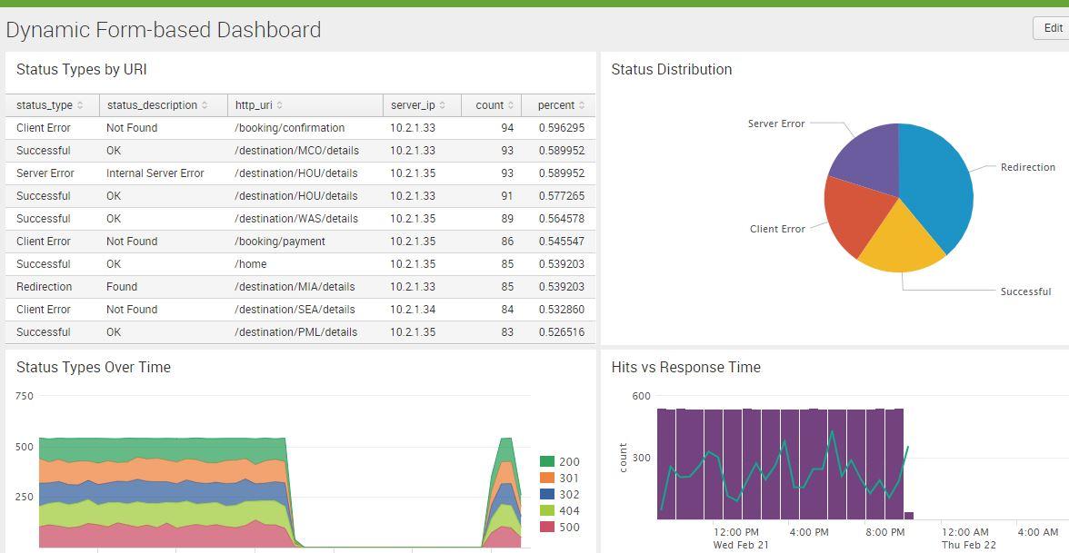 splunk monitoring tool tutorial