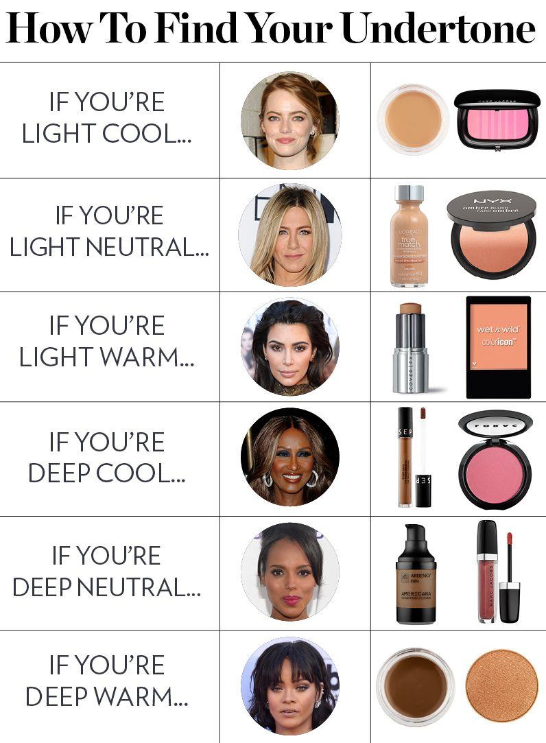 makeup tutorial for yellow skin