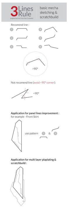 omicron test universe tutorial