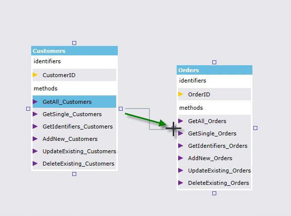 microsoft dynamics crm web services tutorial