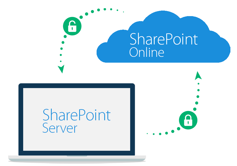 docave sharepoint migrator tutorial