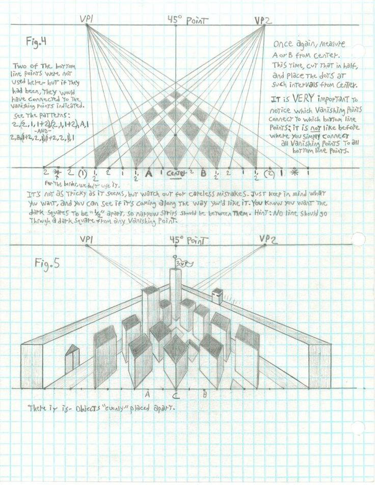 2 point perspective tutorial