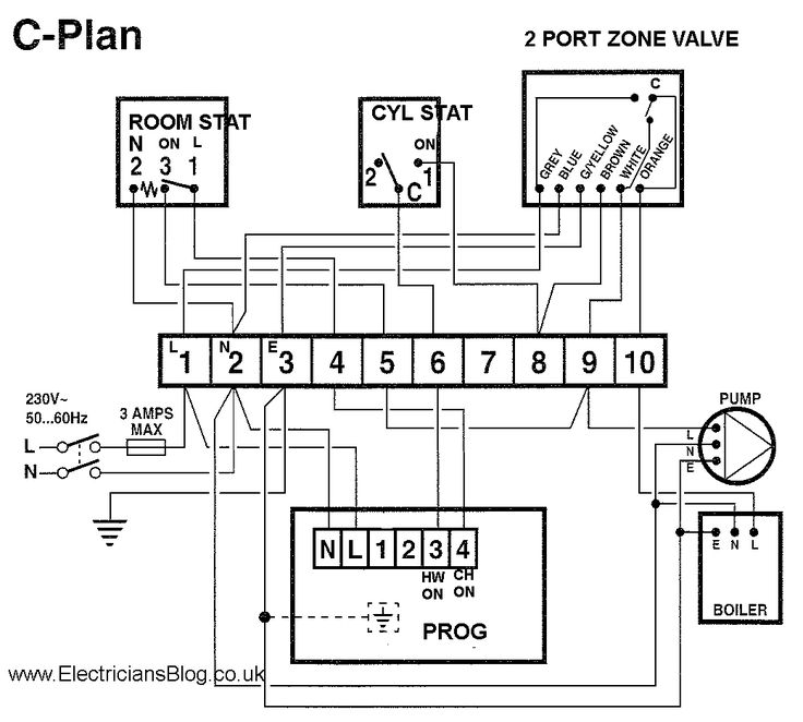 avr instruction set tutorial
