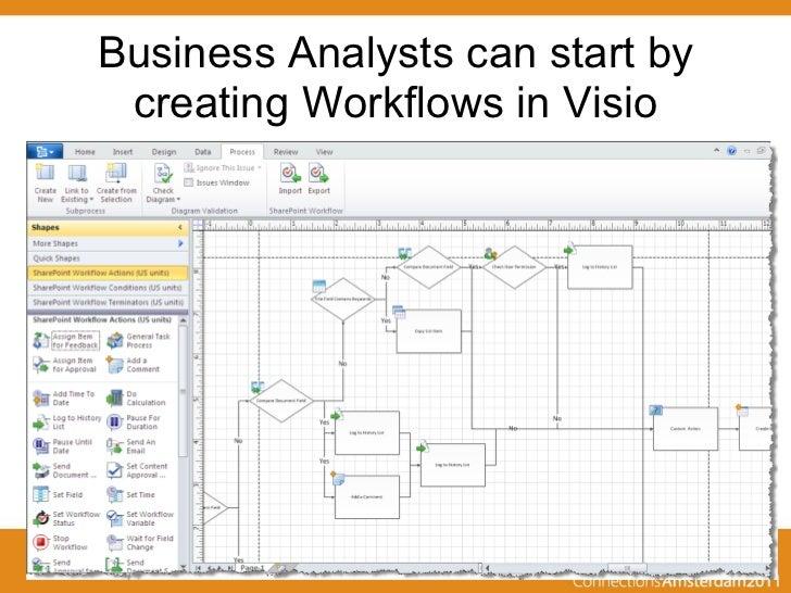 sharepoint 2007 workflow tutorial