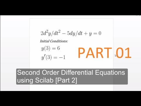 differential calculus tutorial for beginners