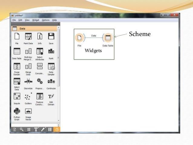 orange canvas tutorial pdf