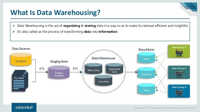 data warehouse cube tutorial