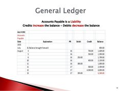 accounts payable tutorial free