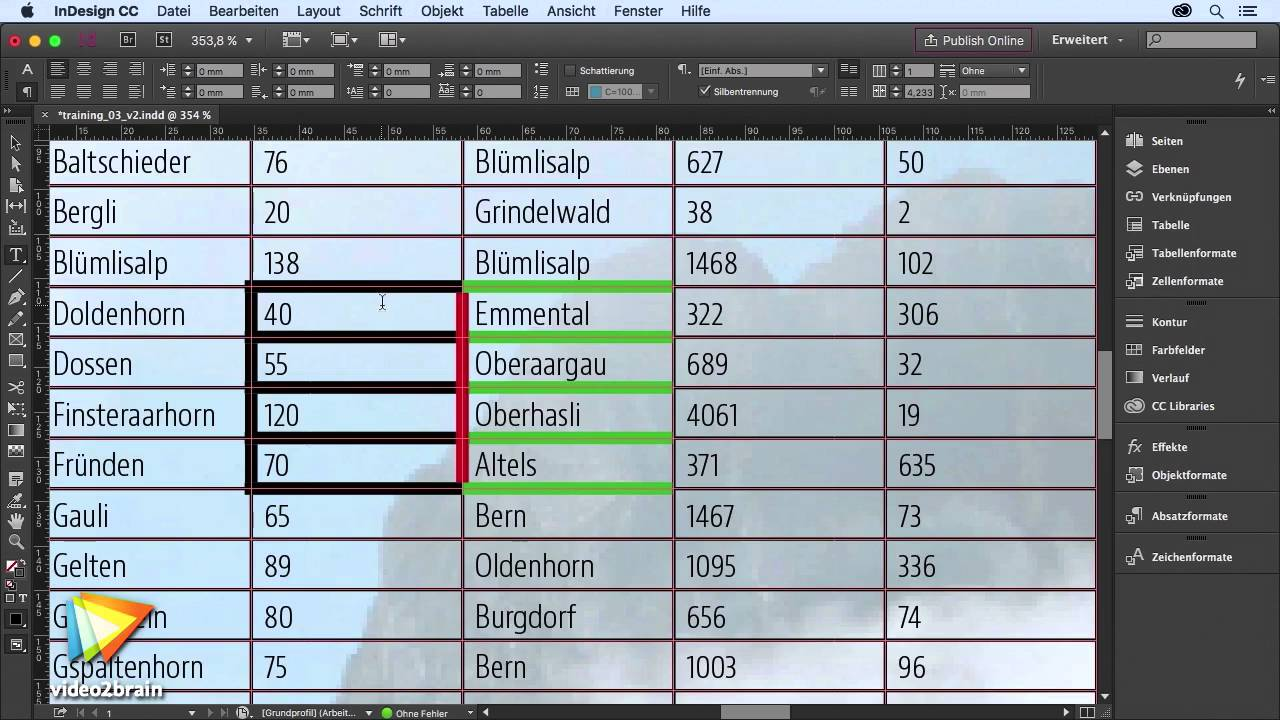 indesign table of contents tutorial