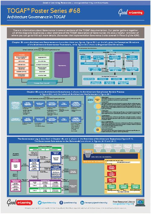 microsoft enterprise library tutorial