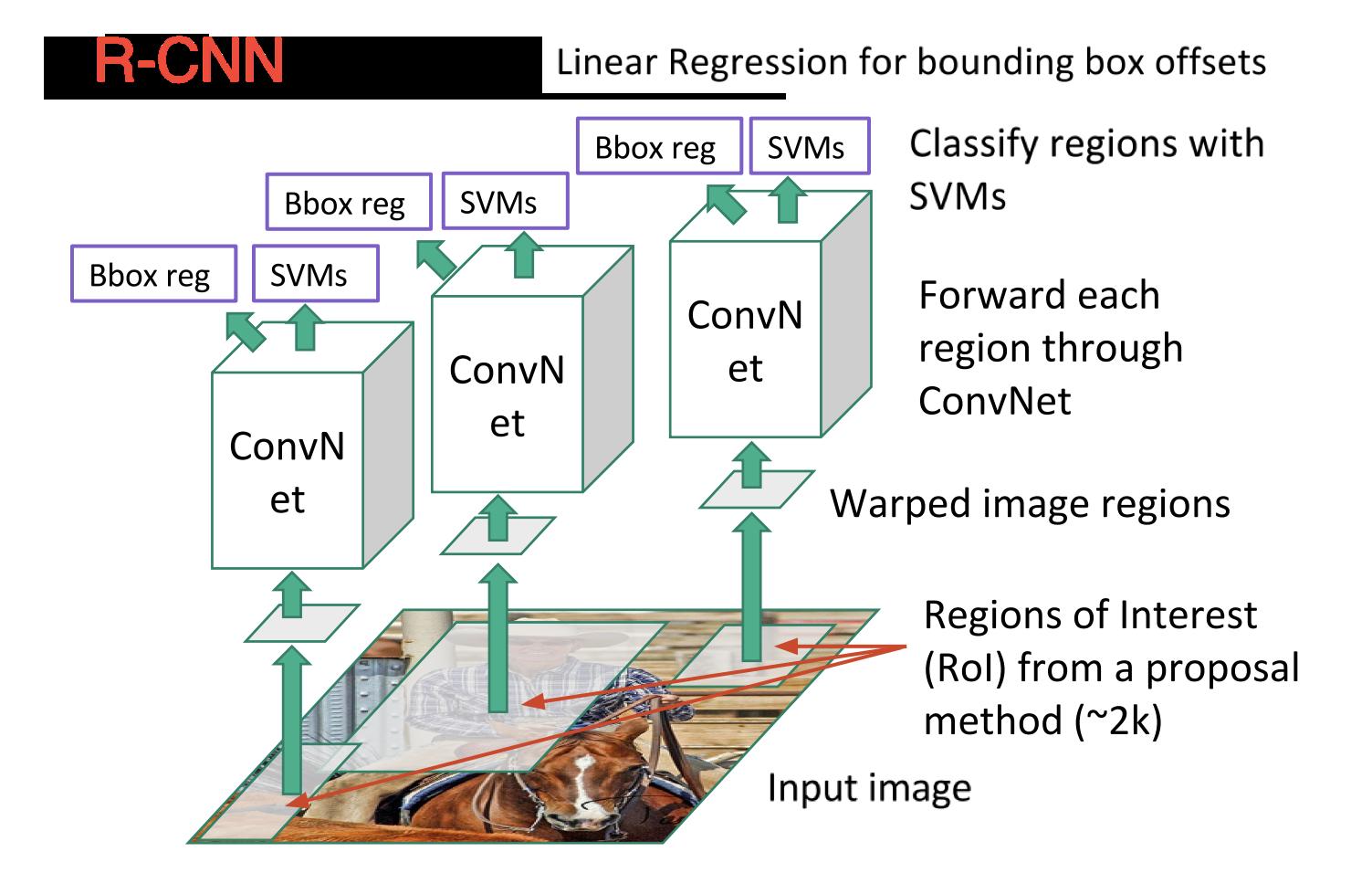 line scan camera tutorial