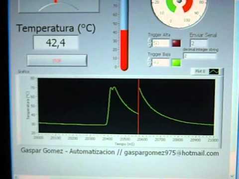 gomez monitoring tool tutorial