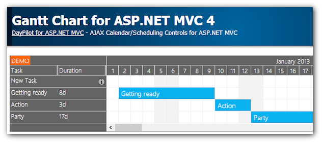 asp net mvc 4 razor tutorial