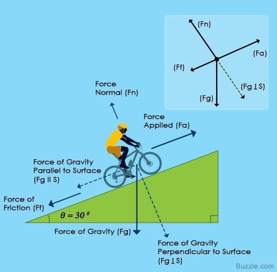 soft body physics tutorial