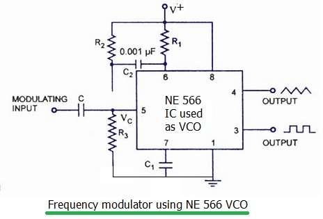 voltage controlled oscillator tutorial