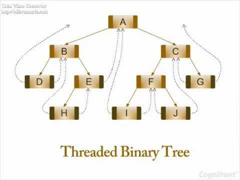 binary search tree tutorial