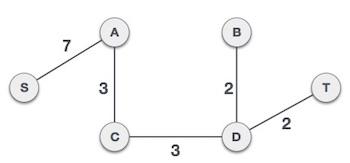 algol programming language tutorial