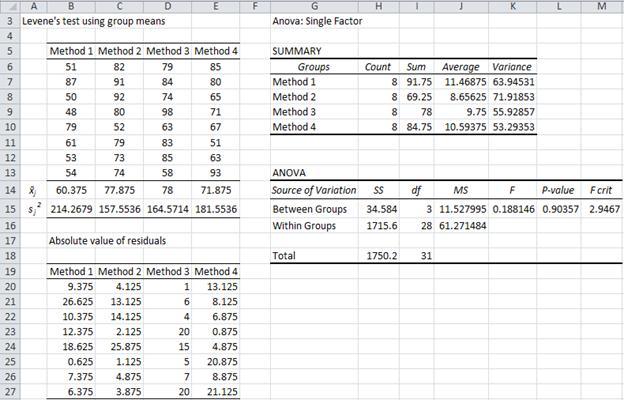 analysis of variance tutorial pdf