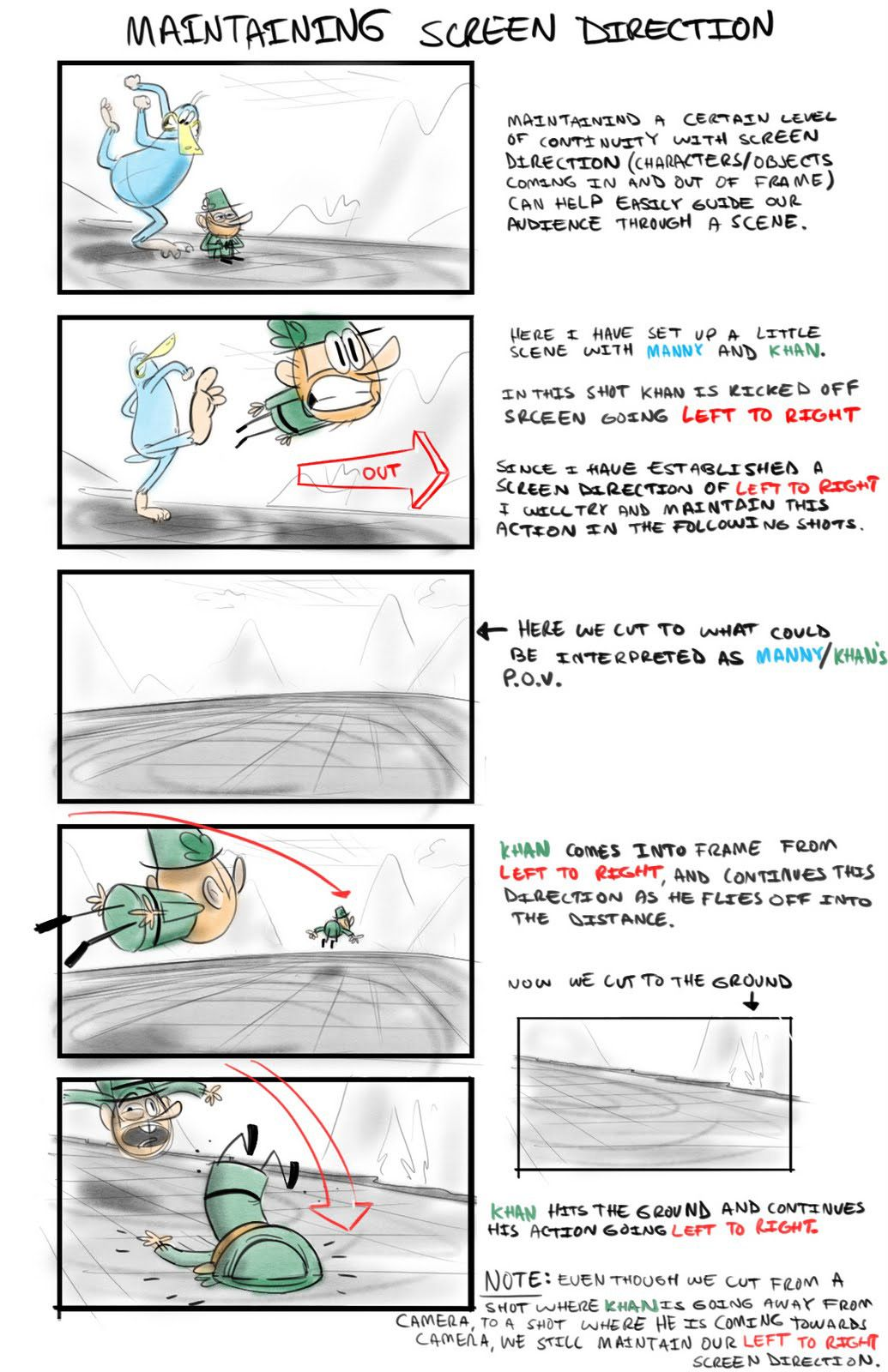 animation storyboard tutorial pdf