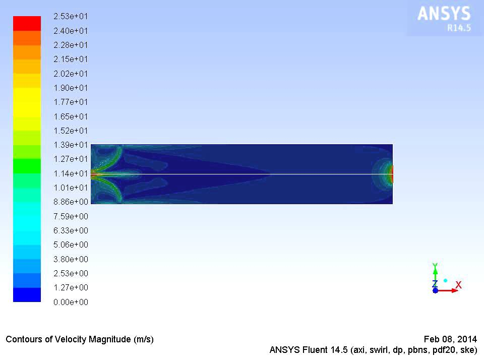 ansys fluent cfd tutorial