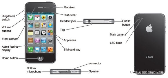 apple iphone 4s siri tutorial
