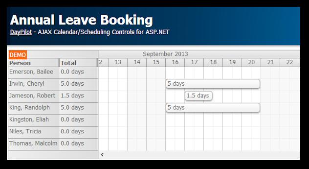asp chart control tutorial