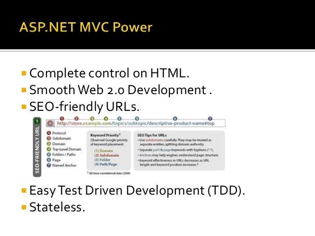 asp net mvc 3 tutorial