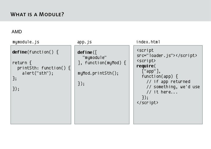 asynchronous module definition javascript tutorial
