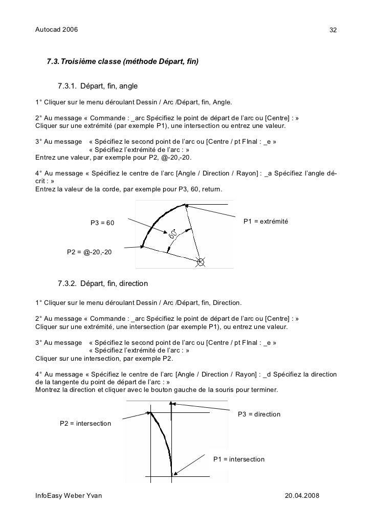 autocad civil 2d tutorial