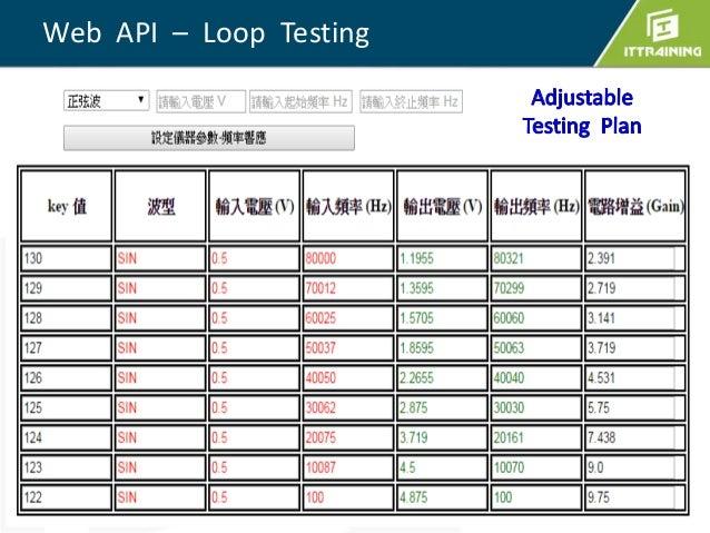 tcp flow control tutorial