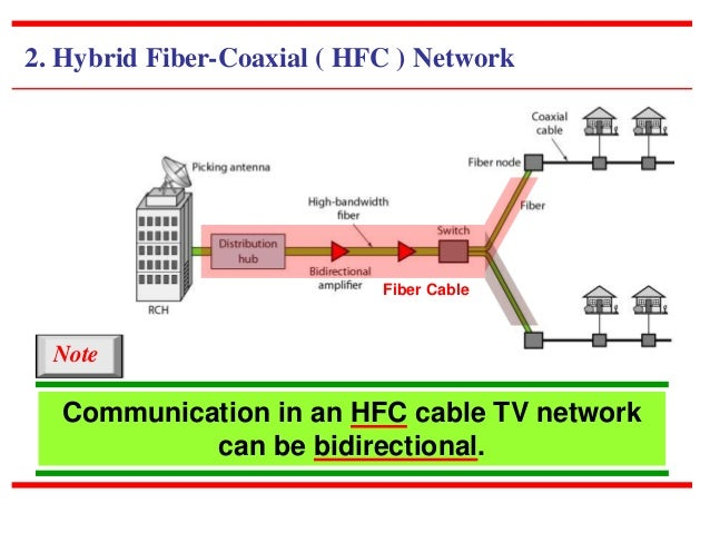 hybrid fiber coax tutorial