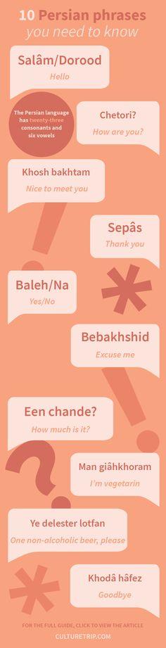 basic arabic language tutorial