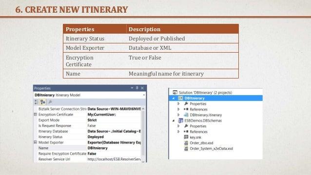 biztalk esb toolkit tutorial