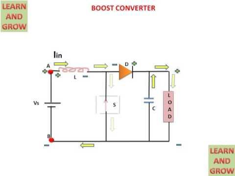 buck boost converter tutorial
