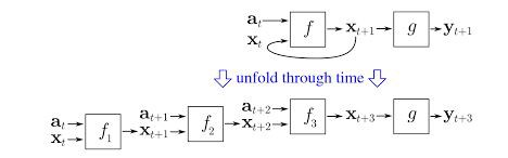 conditional random fields tutorial