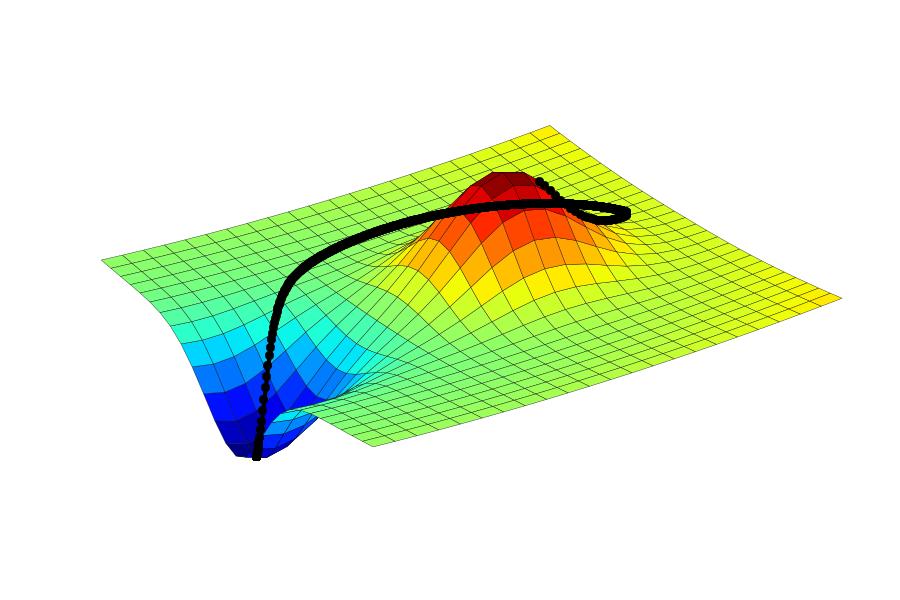 linear regression python tutorial