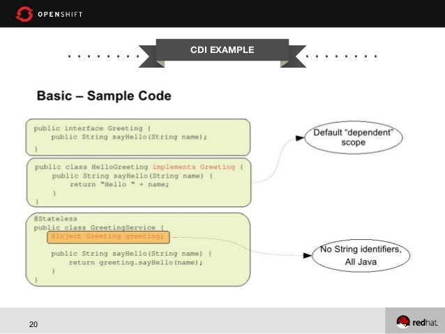 context dependency injection tutorial