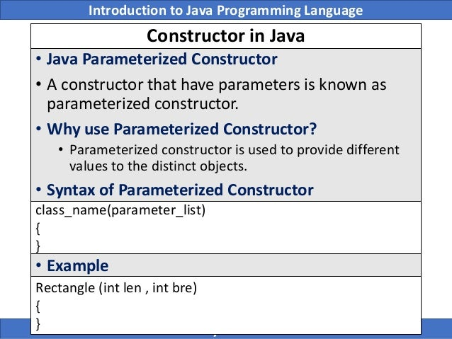copy constructor in java tutorial point